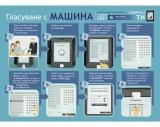 123,8 млн. лева за президентските избори