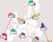 Мобилни комуникации & Роуминг