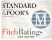 """Дъвката """"кредитен рейтинг"""""""