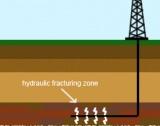 Европа - шистовият газ  угасва