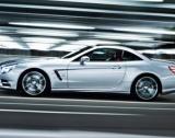 Германия:Цени на новите автомобили