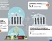 Колко защитени са парите в банките?