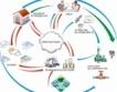 Въпроси: Енергийна ефективност, ВЕИ, шистов газ