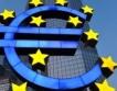 Германия: Бизнес доверие, цени & Гърция