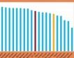 Старите еврофондове усвоени на 88.9%