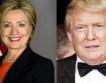 45% подкрепят Тръмп, 42% - Клинтън