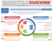 Инфографика: Заетост & Бедност
