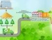 Нестле България: Използваме 100% от отпадъците