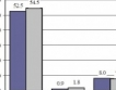 Фирми: Спад на приходи при Монбат