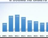 22.6 млрд.лв. несъбрани данъци за 2008-2016