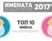 Топ 10 на имената в България