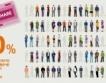80% от служителите на Siemens са акционери