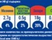 Хранителни компании с цветен етикет за състав