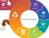 Кръговата икономика и българският бизнес