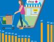Само 22% от българите пазаруват онлайн