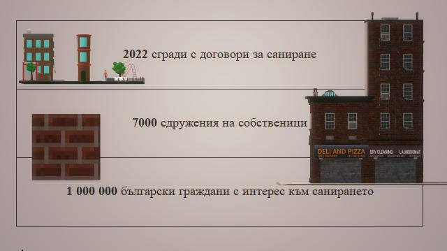zoom_sss
